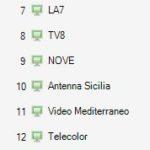 Lista Canali LCN del digitale terrestre (Luglio 2017)