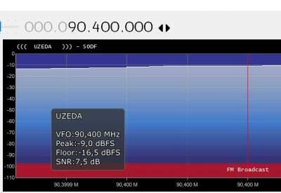 Radio Uzeda sui 90.4 MHZ, sostituisce Radio Delfino