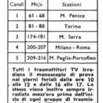 3 gennaio 1954: nasce la televisione italiana