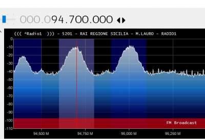 RDS Radio Text messaggi locali dei network