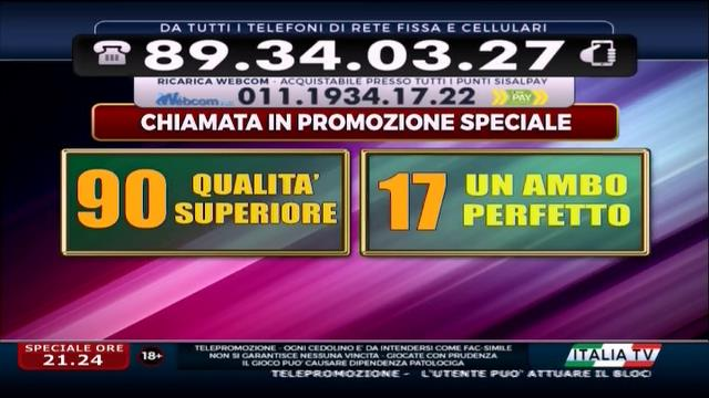Canale Italia: Dentro Italia Tv 3, Fuori Italia 148, Italia 150 e Italia 155
