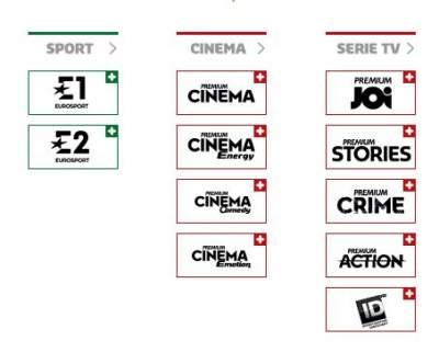 Eurosport 1, Eurosport 2 e ID Investigation Discovery lasciano Mediaset Premium